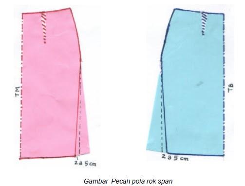 Cara membuat pecah pola rok span :