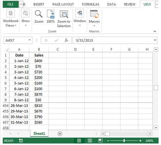 Mengelompokan Bidang Tanggal Berdasarkan Hari, Bulan, dan Tahun di Microsoft Excel