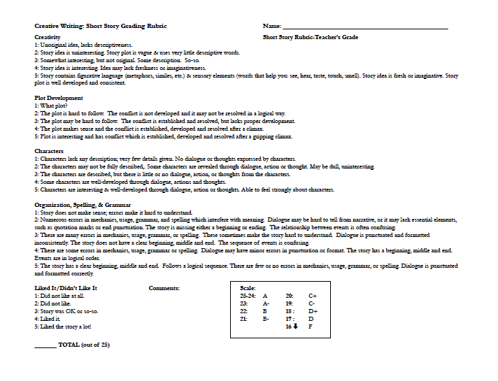 rubric for scary story Rubric for narrative writing eighth grade grade 6 he used the story to comment on a social teaching rubric eighth grade.