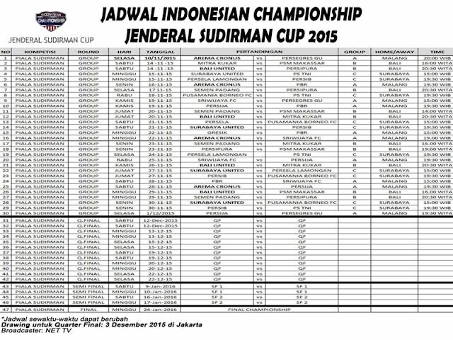 Jadwal Lengkap Piala Jenderal Sudirman