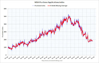 MBA: Mortgage Refinance Applications Increase Significantly