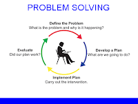 Creative problem solving ejemplo photo 3