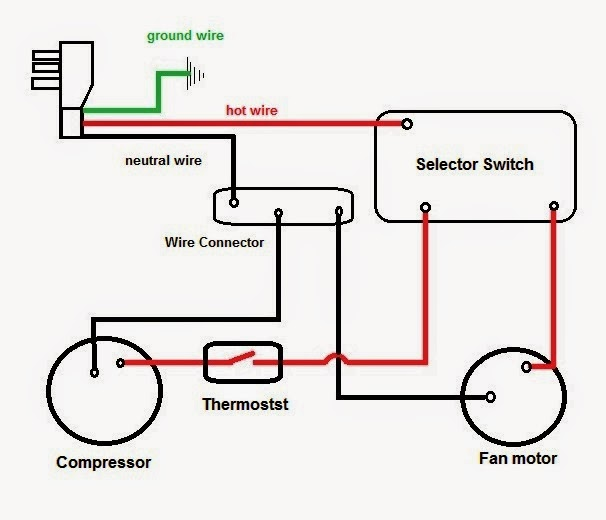 electrical wiring diagrams for air conditioning systems part two rh electrical knowhow com ac fan motor wiring diagram ac fan capacitor wiring diagram