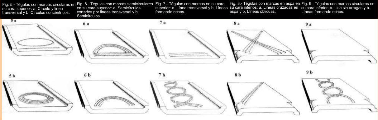 Ipat2013 Jorgeluisrodriguezarjona Grupoa Estudio De Las