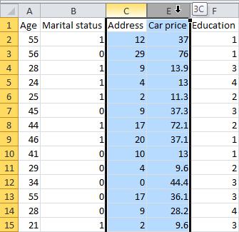 Menyembunyikan Kolom Atau Baris Di Excel Mi Wajib