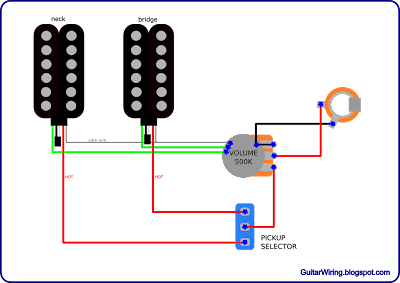 Simple Wiring In Music Man Axis Style on dimarzio wiring diagram