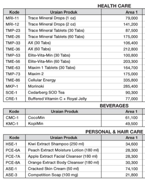 Harga Borongan Pemasangan Keramik | Apps Directories