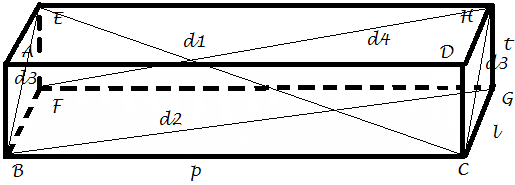 Cara Menghitung Luas, Volume, dan Keliling Balok