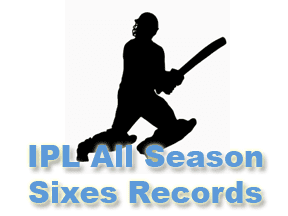 IPL Most Sixes Records IPL Wallpapers and IPL All Season Most Sixes Records