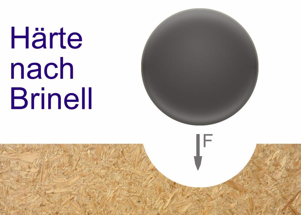 h rte nach brinell gut holz. Black Bedroom Furniture Sets. Home Design Ideas