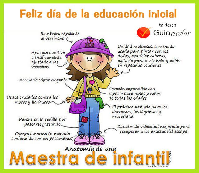 Día de la Educación Inicial en el Perú | GUIA ESCOLAR