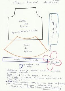 Patrones fofuchas - Moldes fofuchas