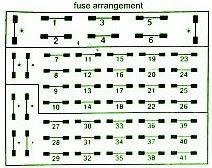 Fuse%2BBox%2BMercedes%2BBenz%2B1991%2B300SE%2BDiagram%2BLegend mercedes fuse box diagram fuse box mercedes benz 1991 300se diagram