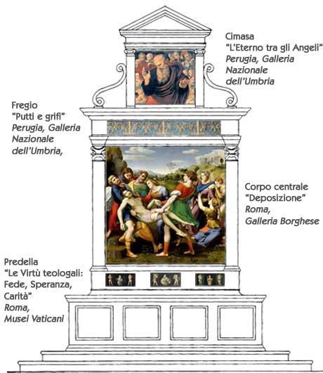 http://1.bp.blogspot.com/-fEGr_gs17F8/UI8mcvVtYGI/AAAAAAAABMc/OOZRqzq9trs/s1600/Pala+Baglioni.JPG