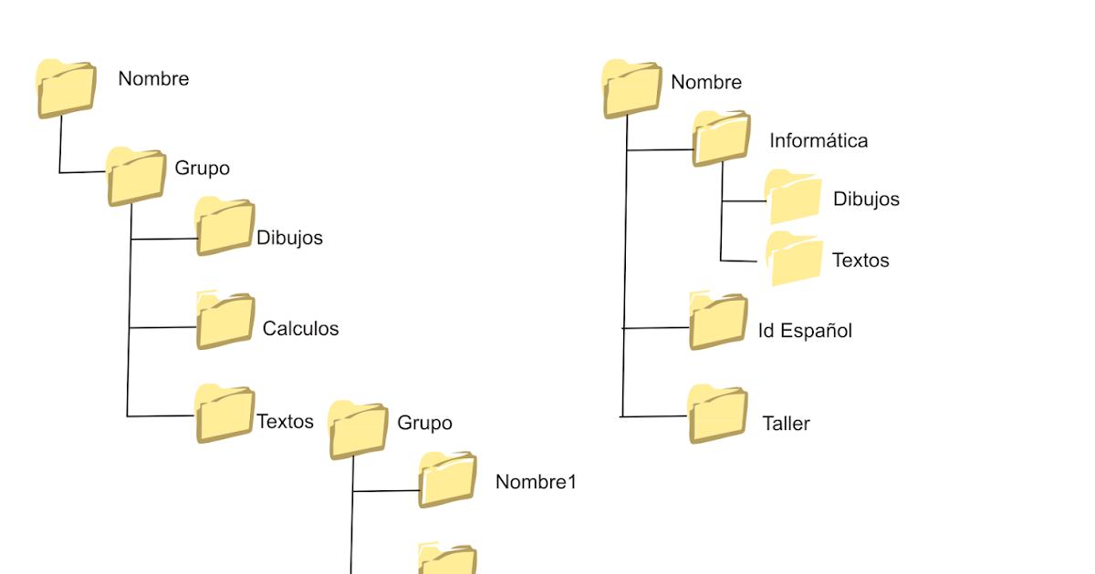 Estructura Estructura