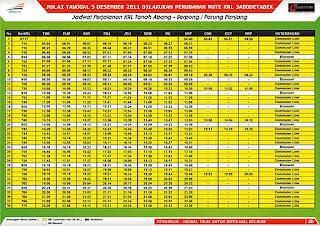 Jadwal Perjalanan KRL Tanah Abang-Parung Panjang/Serpong