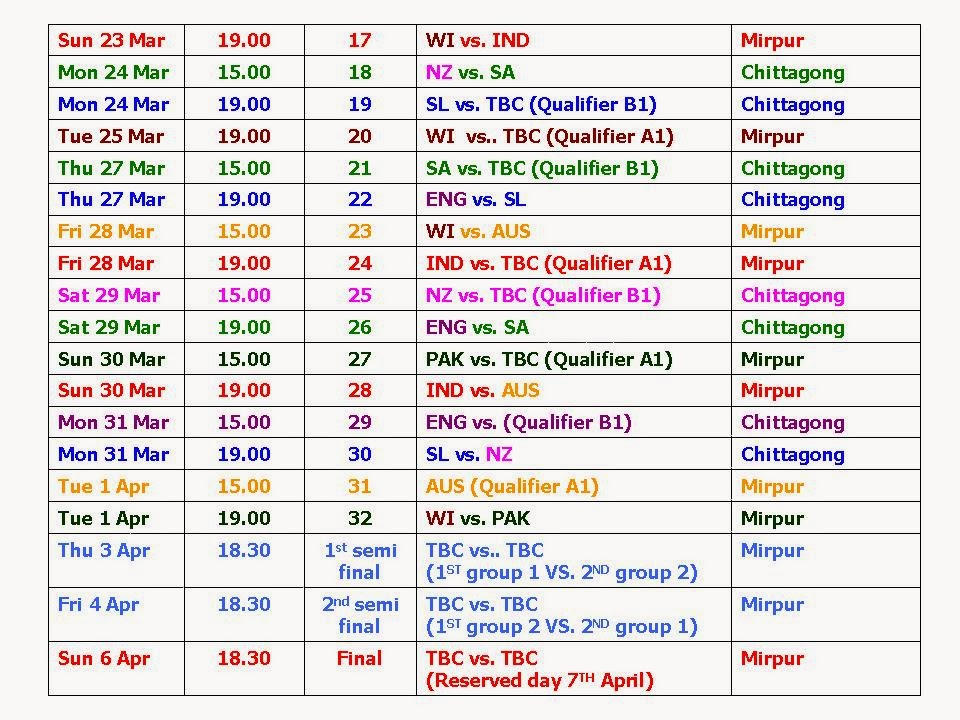 Learn New Things: T20 World Cup 2014 Schedule & Time Table