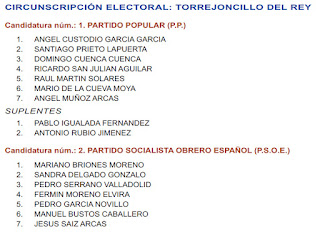 Candidaturas Torrejoncillo del Rey 2015