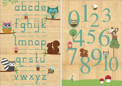 Poster Wandgestaltung Buchstabe Alphabet Zahlen