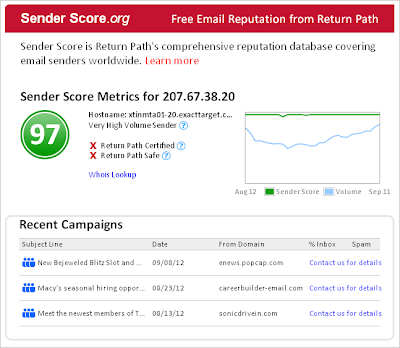 SenderScore.org screenshot showing a score of 97