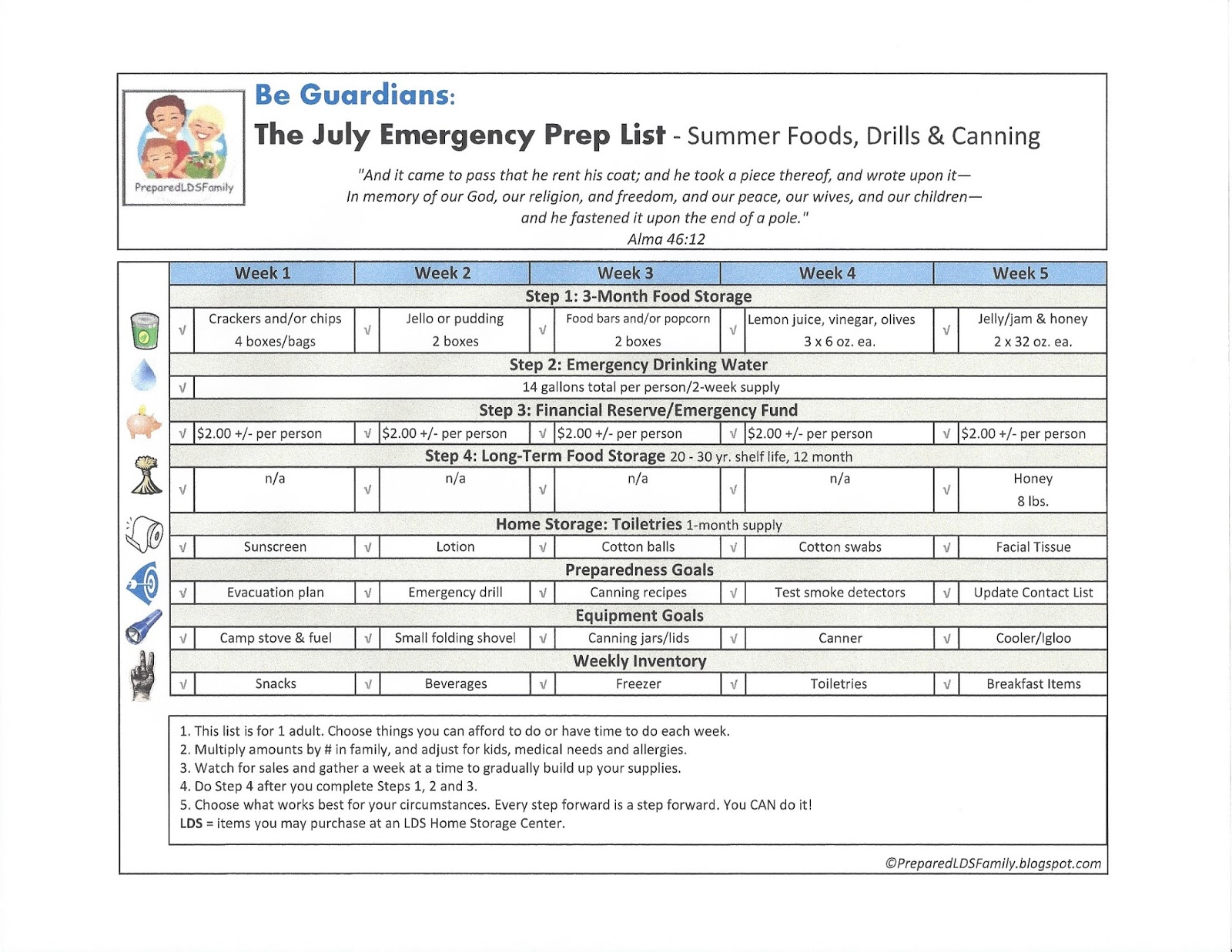 worksheet Emergency Preparedness Worksheet prepared lds family july emergency preparedness goals summer foods drills canning