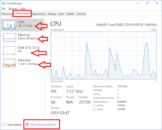 How to Check PC/Laptop Performance Without Any Software,how to check pc performance,how to test laptop speed performance,testing pc speed,how speed test for pc,pc performance,laptop performance testing,test pc speed,test all pc performance,how to test internet speed,how to check speed test performance of desktop pc,speed test,performance test,pc dignose,hardware testing,performance hardware,laptop desktop pc,cpu performance test,ram speed test