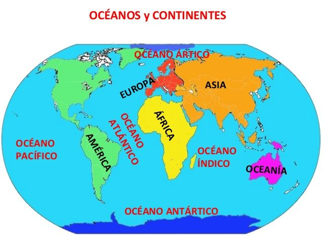 Continentes y Oceanos