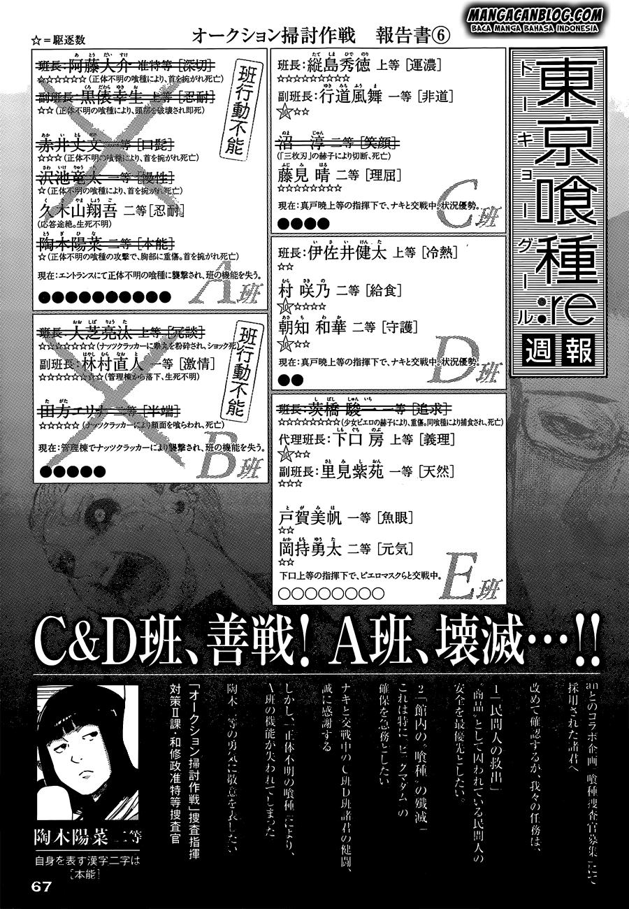 Komik tokyo ghoul re 024 - chapter 24 25 Indonesia tokyo ghoul re 024 - chapter 24 Terbaru 19|Baca Manga Komik Indonesia