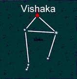Birth Star Vishakham