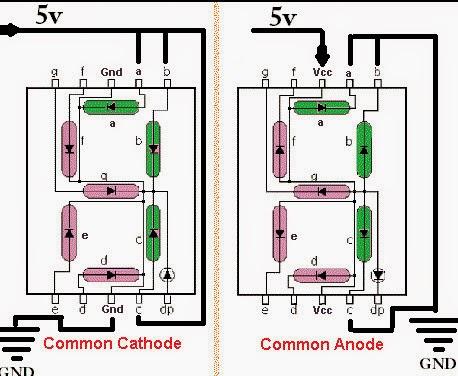 Contoh seven segment katoda dan anoda