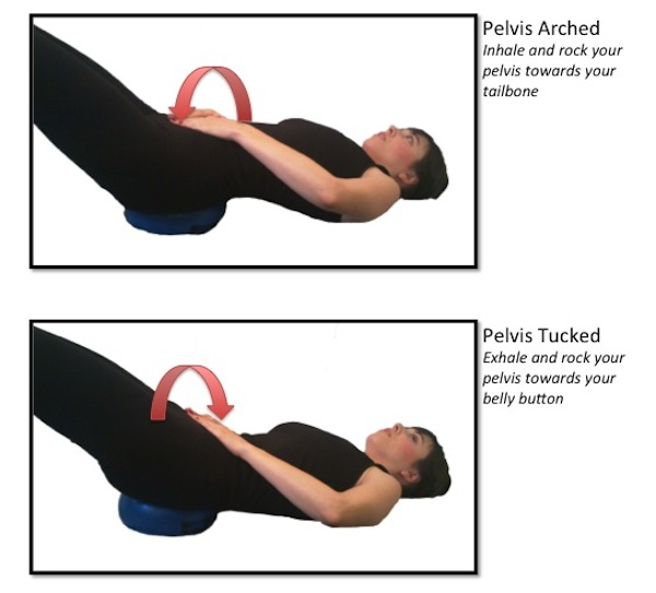 How to Do the Pelvic Clock recommendations
