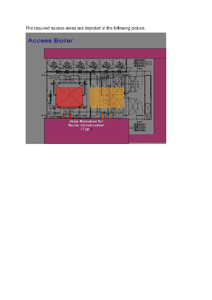 Abc Of Thermal Power Plant Boiler Structural Erection Plan Schematic All The Above Requirements Are To Be Kept In Mind Before Finalise Strategy