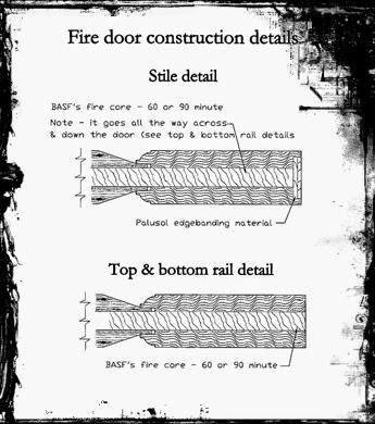 House of Doors Alexandria VA Stile and Rail Fire Door Construction