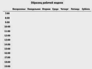 Гениальный, и, главное, оригинальный)))) способ недельного планирования