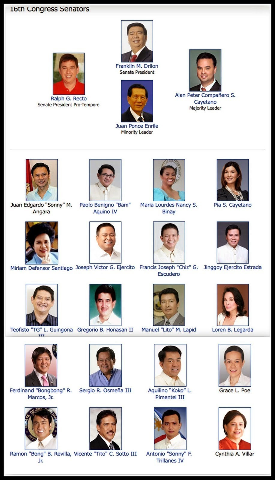 senate philippines At stake in this election: 12 seats in the senate (senado) description of government structure: chief of state: president benigno simeon aquino head of government: president benigno simeon aquino.