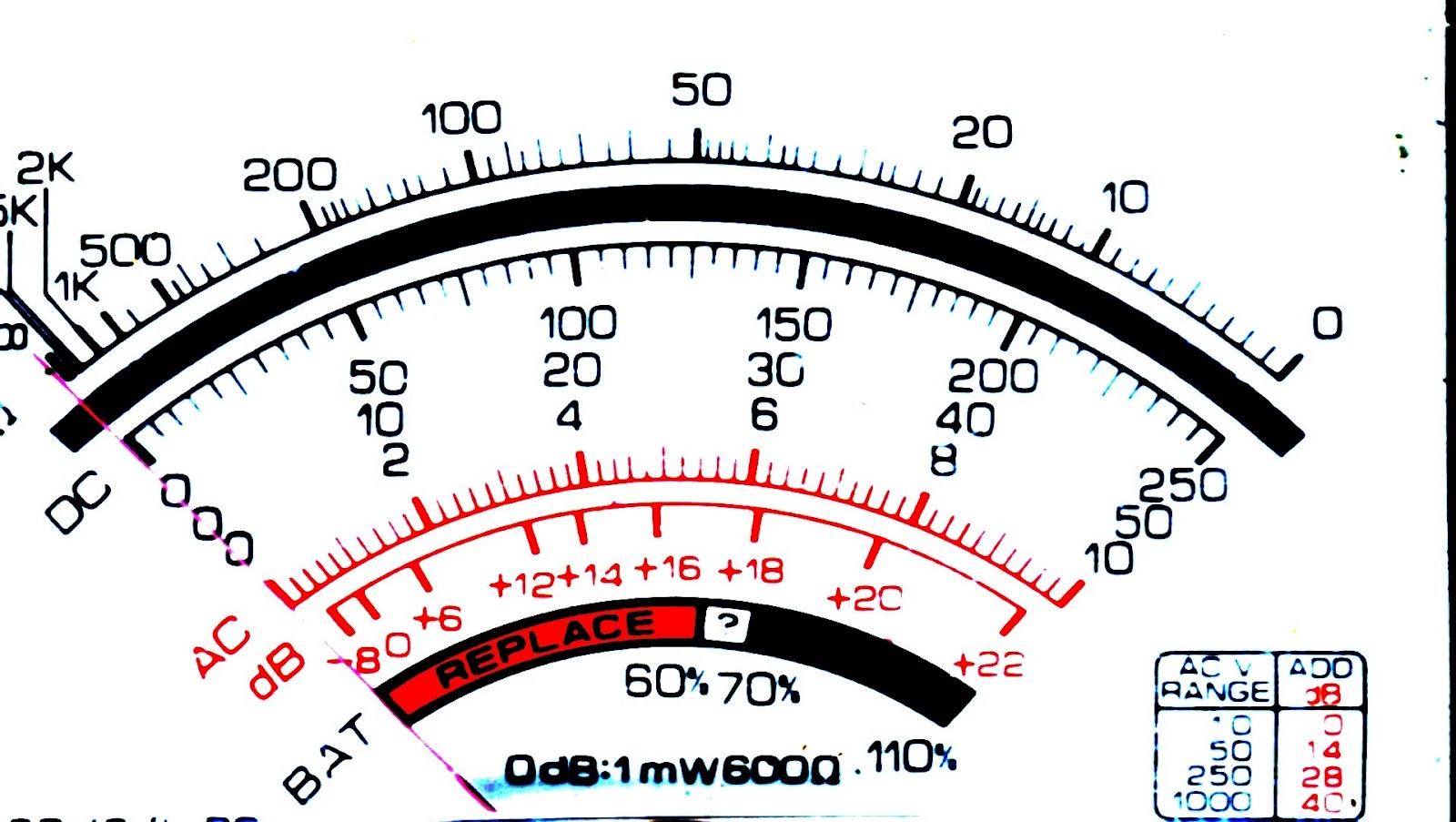 instrumento para medir volumen: