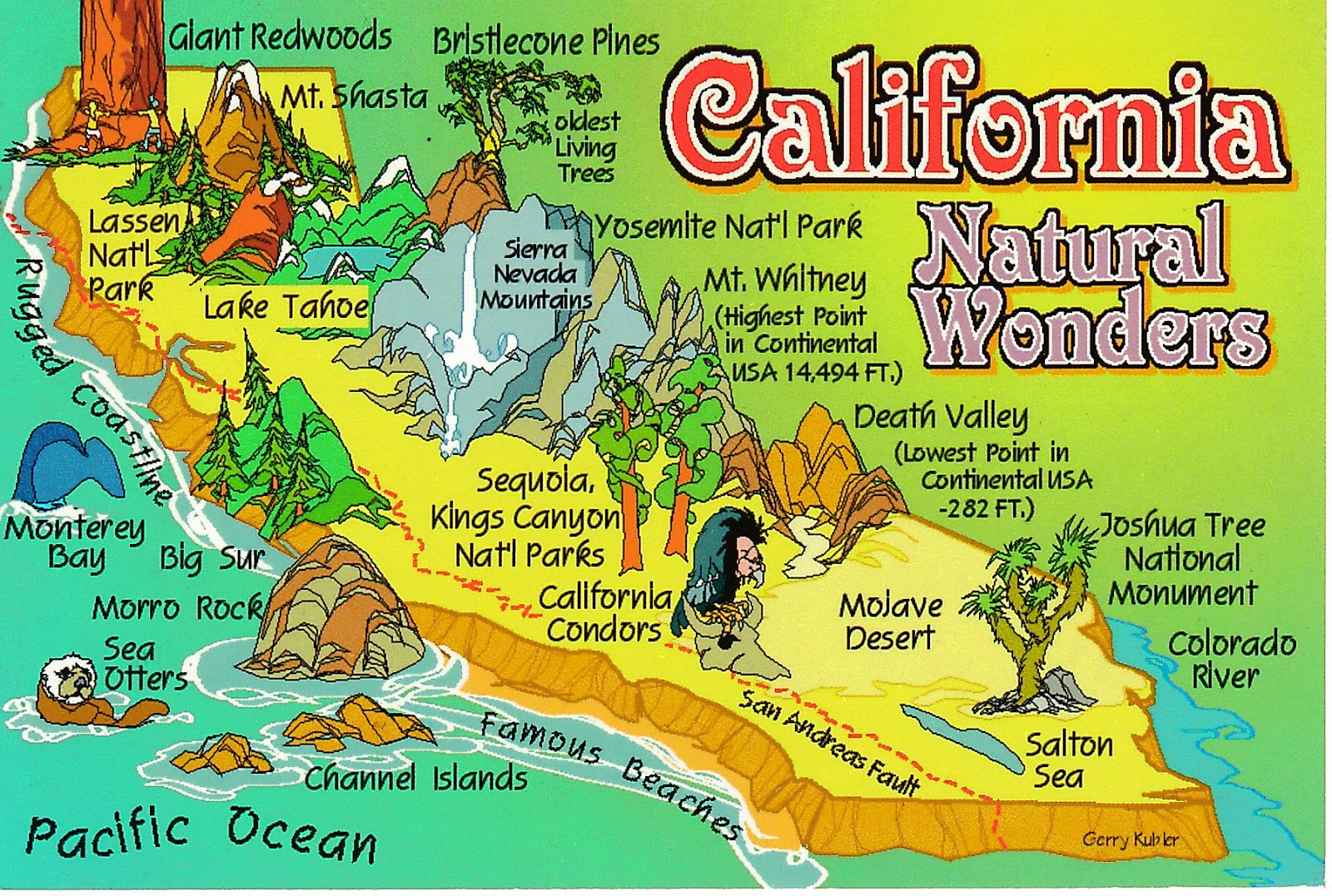 What Are Some Of California S Natural Resources