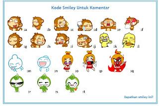 Fig. Emoticons campuran animasi