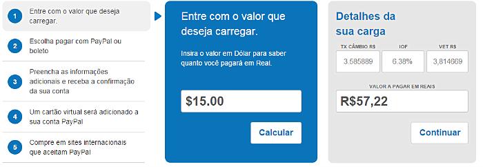 cartão pré-pago paypal