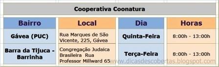 Agenda da Cooperativa Coonatura