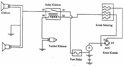 Rangakaian Sistem Klakson
