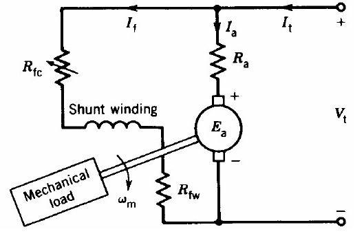 shunt wound dc motor schematic