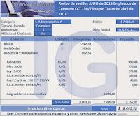 Empleados de Comercio: liquidación Julio 2014 - Pago de ANR $1200