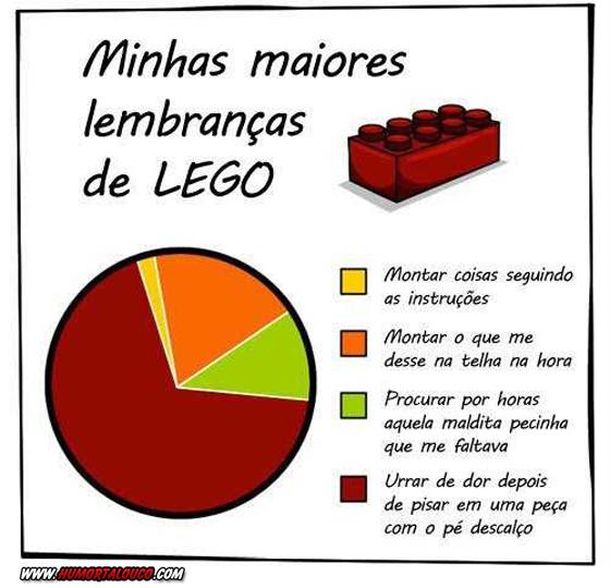 Minhas maiores lembranças de lego...