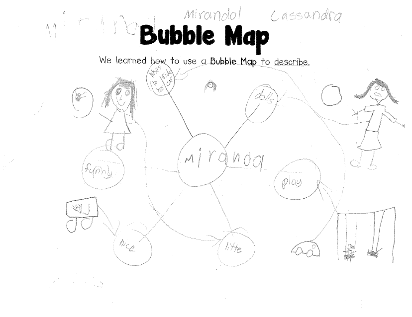 my crazy life in kindergarten  bubble maps and ww