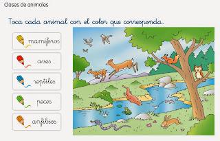 http://www.ceiploreto.es/sugerencias/cp.juan.de.la.cosa/1_2/cono/actividades/07/07/visor.html