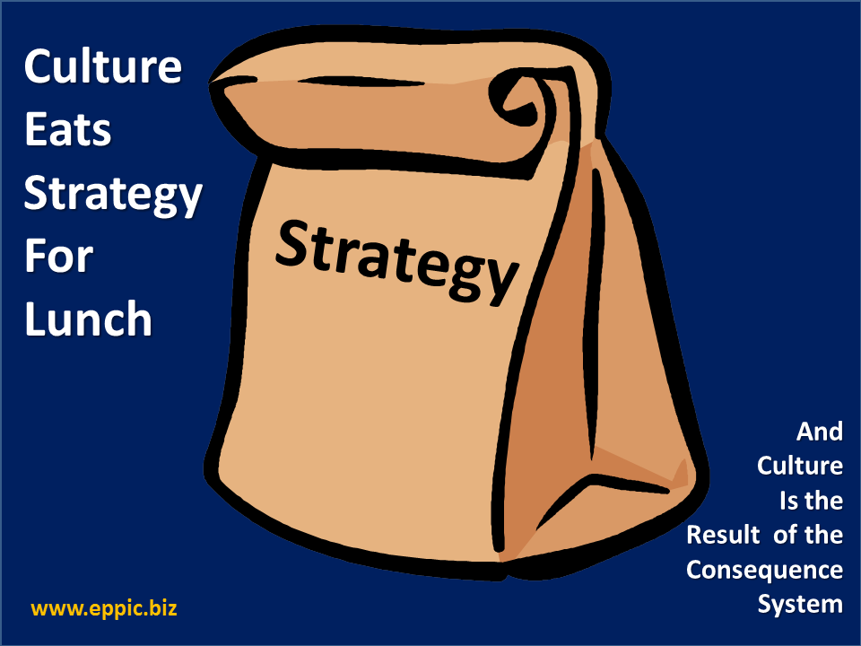 factors that may hinder the implementation of the strategy Factors affecting effective strategy implementation in a strategy implementation is a connecting that these factors affect strategy implementation.