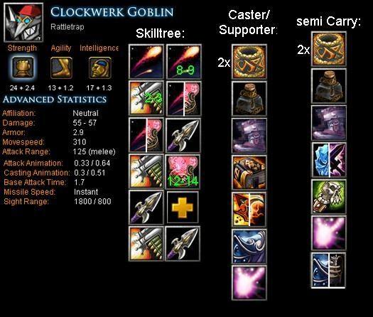 Clockwerk Goblin Rattletrap Item Build Skill Build