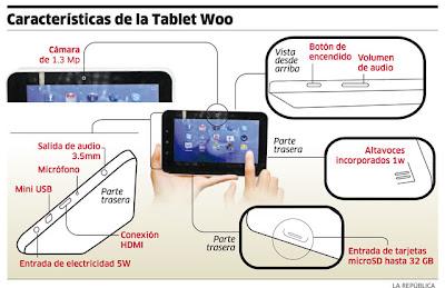 caracteristicas-tablet-woo