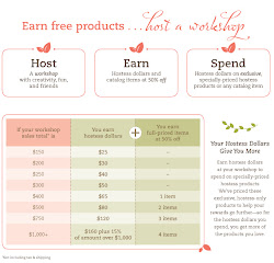 Free products!